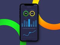 Analytics Screen Apps UI UX Design
