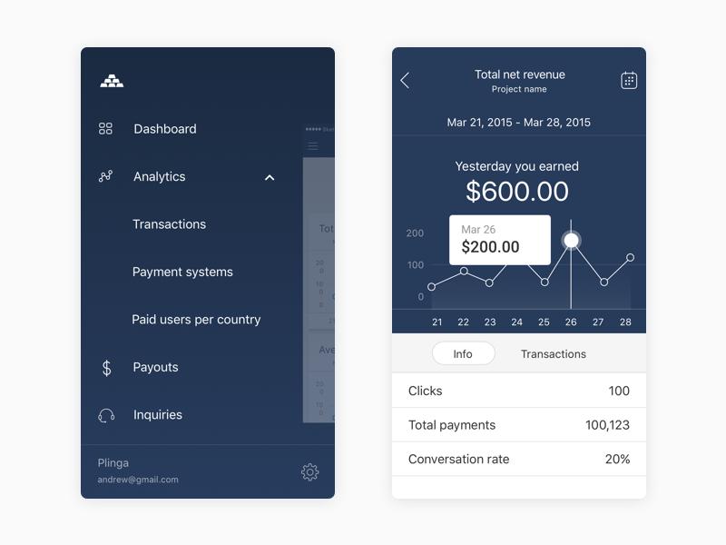 Analytics, ios app menu app analytics dashboard ios
