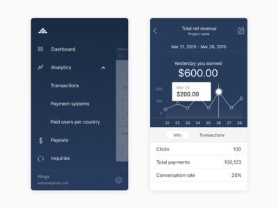 Analytics, ios app
