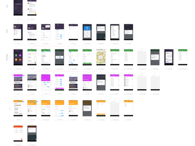 Trip Manager android app. User flow ui trip trips user flow material design android