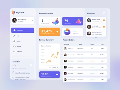 Highpro Dashboard daily ui project creative layout minimal infographic 3d moder user experience user interface clean dashboard ui