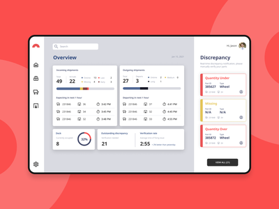 Dashboard interface web app ui ux