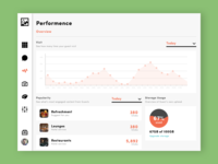 Engagement dashboard dashboad interface uxui webapp ux