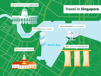 Travel in Singapore