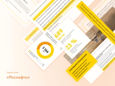 Rosneft Annual Report