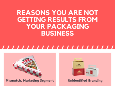 Reasons You Are Not Getting Results from Your Packaging Business