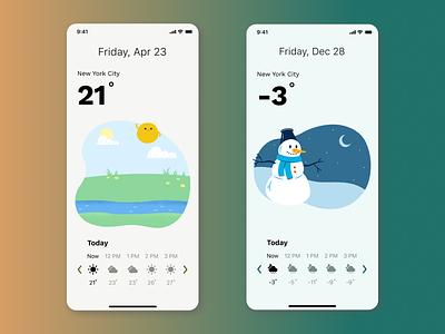 Weather App mobile ui uxuidesign weather forecast weather app