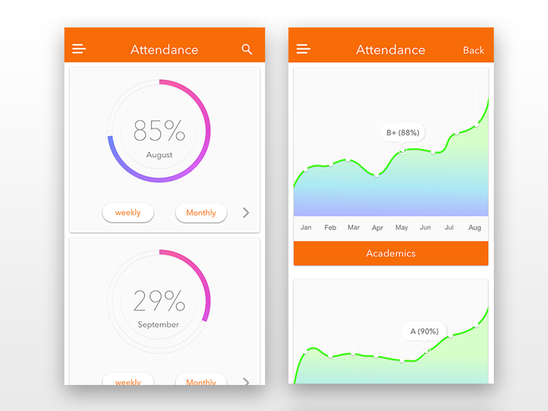 #dailyui #018 Analytics Chart  app school graph design interaction uxdesign uidesign android ios mobile dashboard chart