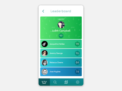 #dailyui #019 Leaderboard ios mobile app leaderboard chart analytics rating creative minimal colours green blue