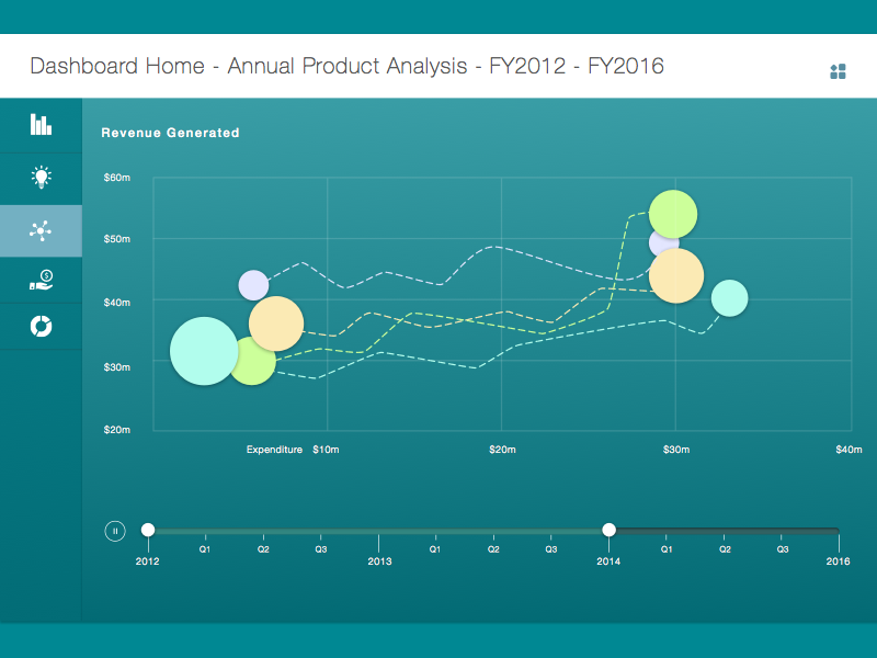 Dashboard Home Monitor icons play chart bubble analytics creative design ui ux data home dashboard