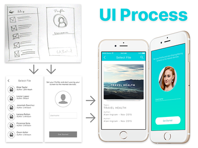 UI Process concept approach wave cool free application ios mobile interaction methodology process ux ui