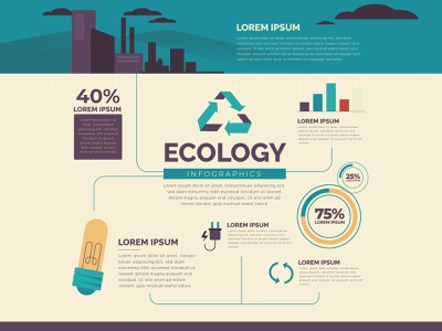 Ecology infographic infographic icon green logo green global warming globalwarming ecology infographic ecology design branding app