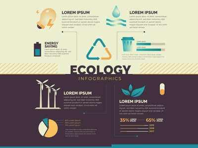 Ecology infographic new infographic icon green logo green global warming globalwarming ecology infographic ecology design branding app