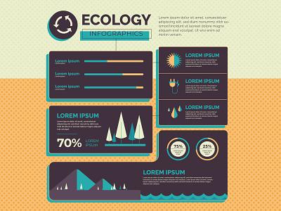 Ecology Infographic information design new infographic infographic icon green logo green global warming globalwarming ecology infographic ecology design branding app