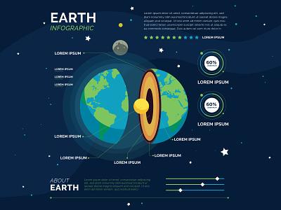 Earth structure infographic freepik free vector popular earthday earth world globe global warming globalwarming ecology infographic icon design branding app