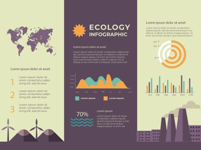 Flat ecology infographic with retro colors free infographic free freepik ecology infographic free vector global warming globalwarming ecology infographic icon design branding app