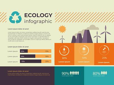 Flat ecology infographic with retro colors designs free vectors freepik ecology infographic free vector global warming globalwarming ecology infographic icon design branding app