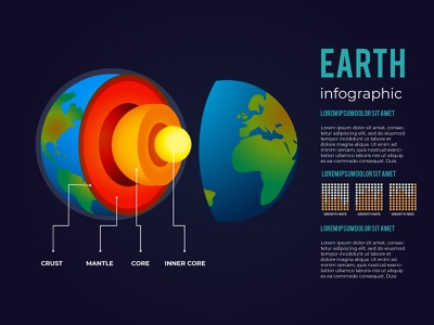 Earth structure infographic structure earth ui design ui ux freepik global warming free vector globalwarming branding infographic icon design app