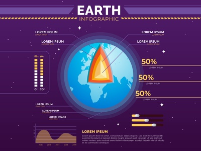 Earth structure infographic free design free vector earth infographic earth vector ux ui logo illustration freepik infographic icon design