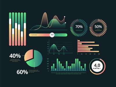 Dashboard element collection template