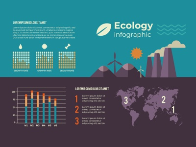 Infographic with ecology in retro colors vector ecology infographic ux ecology ui freepik globalwarming global warming free vector design