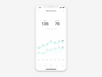 Heart Health Tracking App