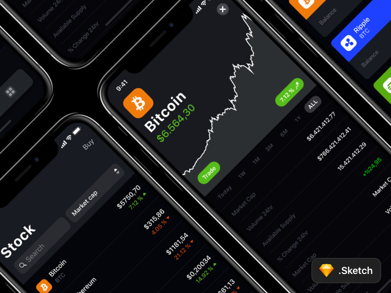 CryptoCurrency App - Free Sketch Template app ios bitcoin currency crypto template sketch free