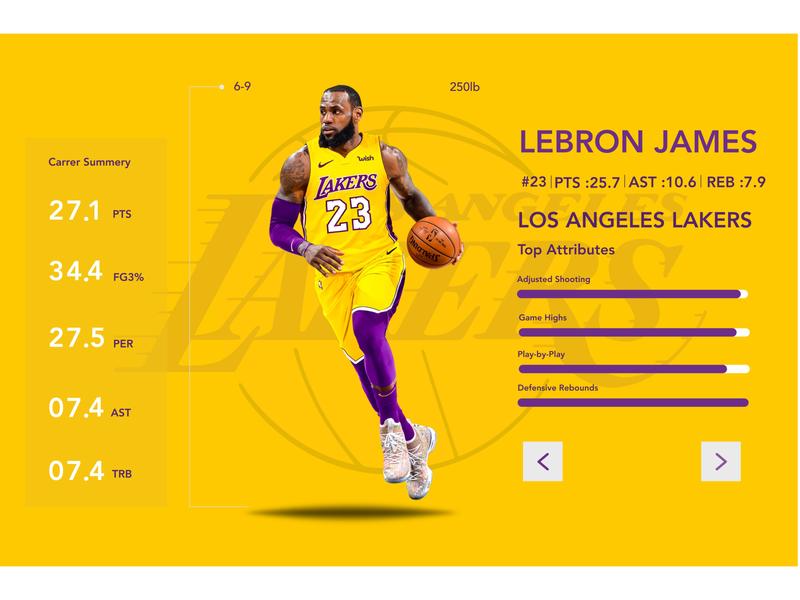 LeBron James yellow stats uxui ui lakers lebronjames lebron basketball branding landingpage