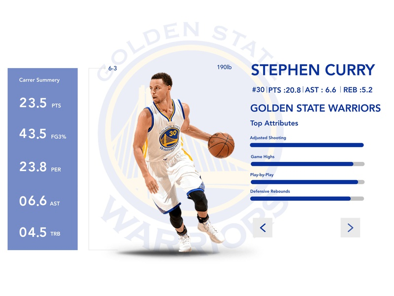 Stephen Curry landing page design landing page ux design ui design gsw stephen curry basketball branding ux ui uxui