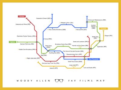 Woody Allen Fav Films Map