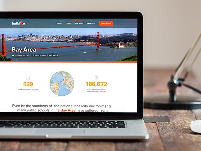 Buildon website ui map