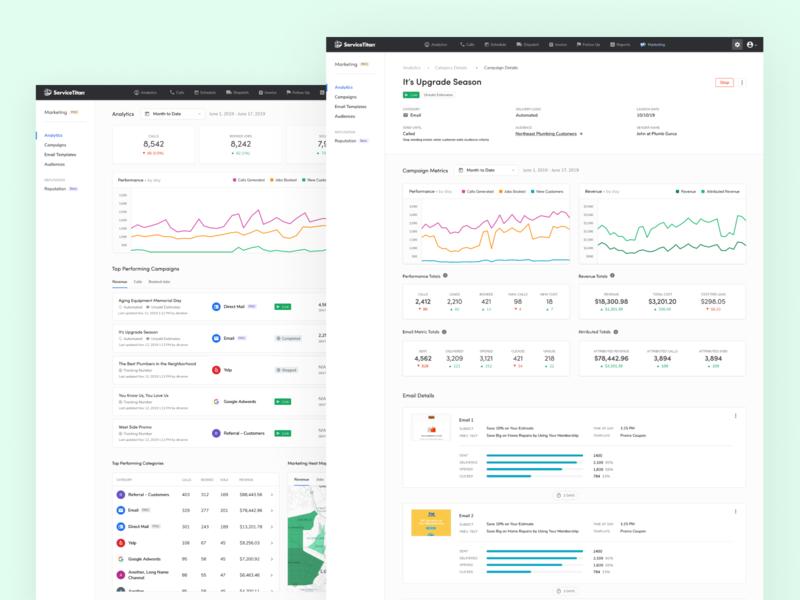Marketing Analytics product design enterprise marketing dashboard analytics product ui