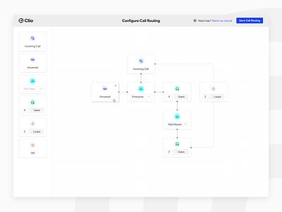 Callstring –Call Routing saas product design modern minimal ui