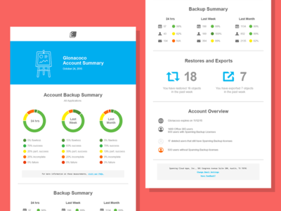 account summary email by ryan david curtis dribbble. Black Bedroom Furniture Sets. Home Design Ideas