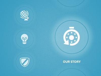 Trifermed icons web shiny home story