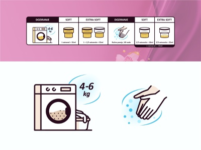 Washing environment water detergent flat illustration laundry machine washing bathroom icon icon set iconography branding design hands gesture cleaning corona vector