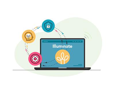 Illuminate Blog interface technology design icon set icons card branding company icon email. invite box mail marketing message mobile ui ux web