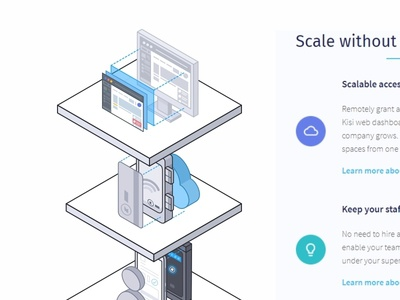Scale Without Losing Control app buildings businesses card commercial control systems illustration isometric office residential smartphone speed