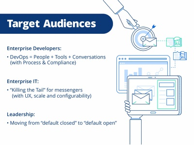 Target Audiences illustration line enterprise target audience app interface characters chat message work technology collaboration