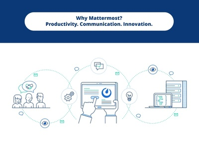 Why Mattermost