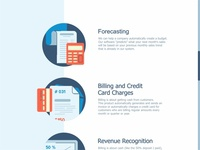 Forecasting and Billing-Card Icons