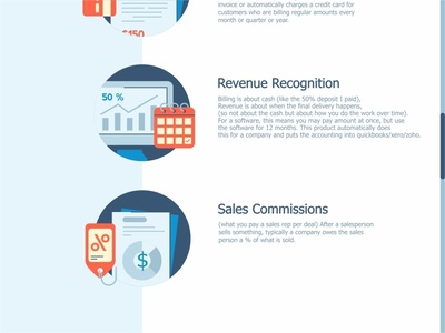 Revenue and Sales Icons