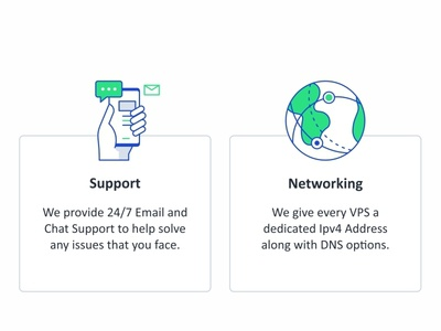 Support and Networking hand world chat message web design networking support vps servers virtual ssd security line icon set design connection compute cloud block storage access control