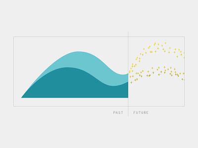 Stargazing: Telling the Future with Predictive Analytics navigating stars analytics predictive ecommerce magic editorial illustration