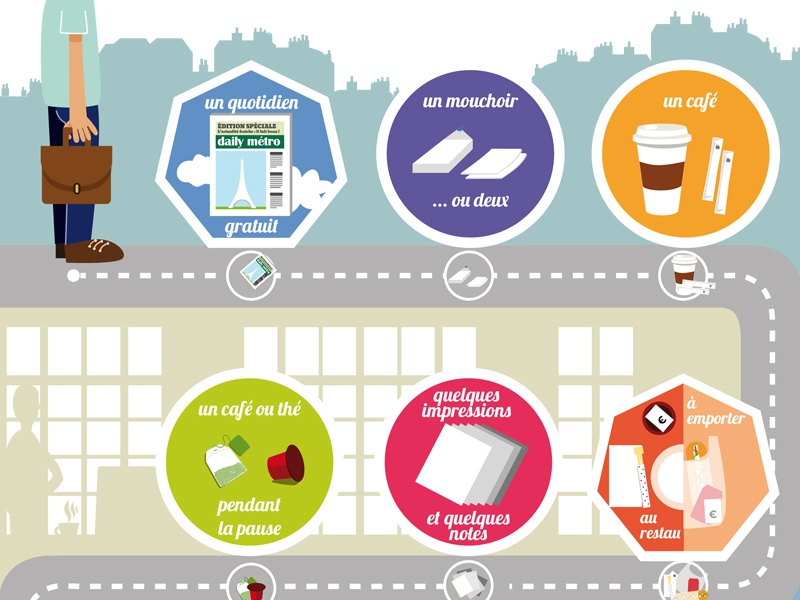 OHU Zero Waste Infographics S01 ep01 paris facts dailylife daily 0waste illustrator ai