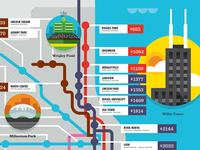Radpad Chicago Map