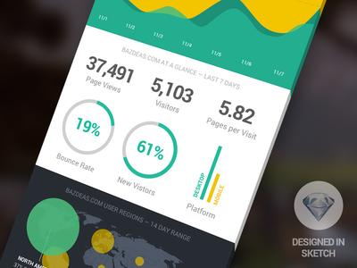 Dashboard App