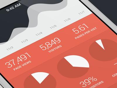 Multi Dashboard App