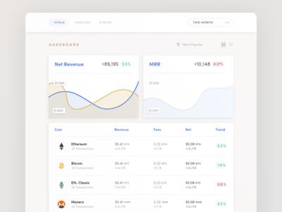 Cryptocurrency Analytics – Charts