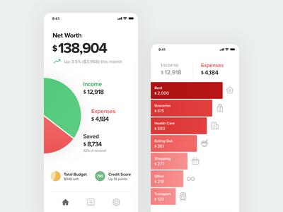 Personal Finance Dashboard